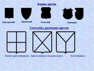 Способы деления щитов. Прямо крестообразно. Крестообразно по диагонали. Вилоо
