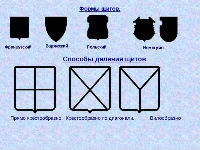 Способы деления щитов. Прямо крестообразно. Крестообразно по диагонали. Вилоо...