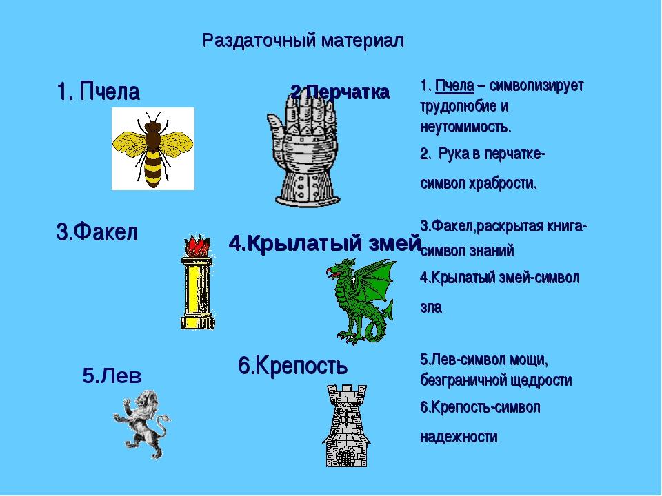 2 Перчатка 5.Лев 4.Крылатый змей Раздаточный материал 1. Пчела1. Пчела – си...