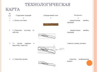 ТЕХНОЛОГИЧЕСКАЯ КАРТА № п.п. Содержание операций Операционный эскиз Инст