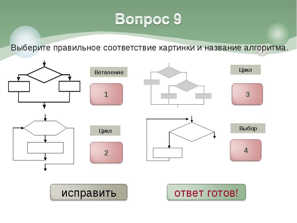 Выберите правильное соответствие картинки и название алгоритма. Ветвление Выб...