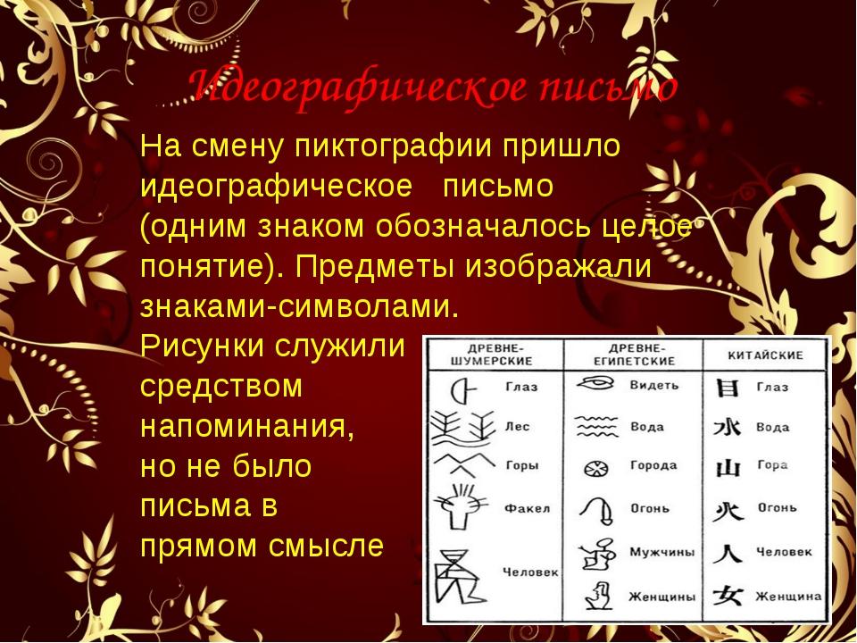 Идеографическое письмо На смену пиктографии пришло идеографическое письмо (од...