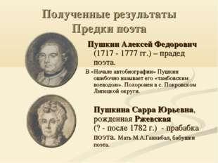 Полученные результаты Предки поэта Пушкин Алексей Федорович (1717 - 1777 гг.)