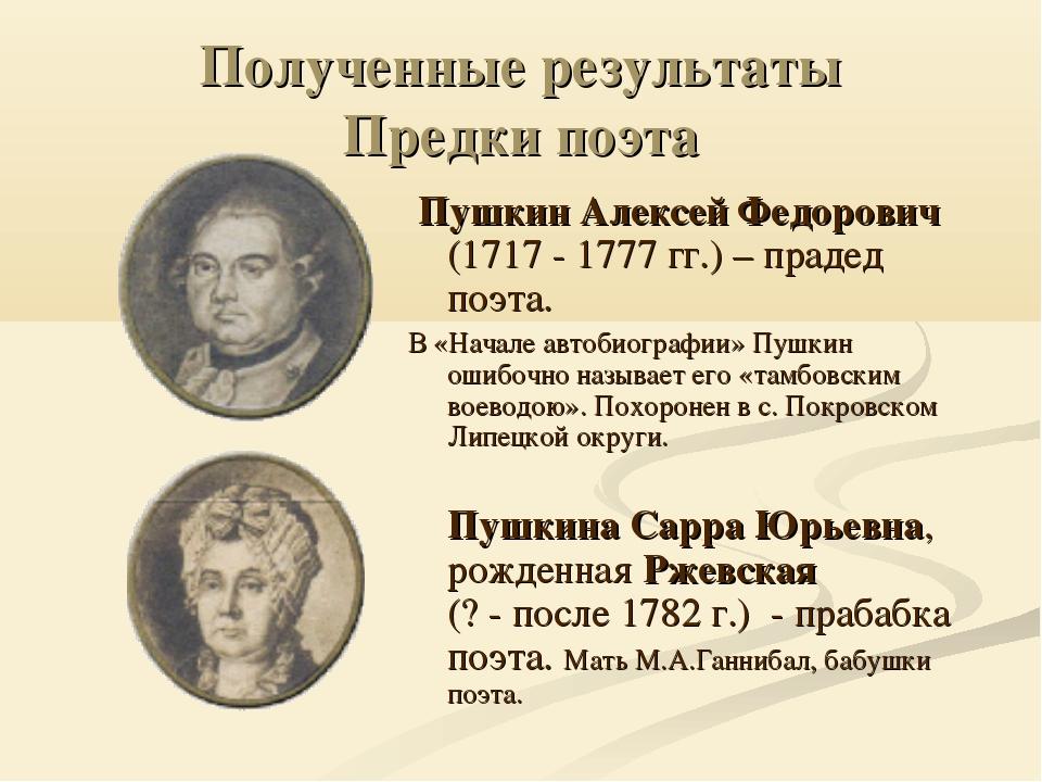 Полученные результаты Предки поэта Пушкин Алексей Федорович (1717 - 1777 гг.)...