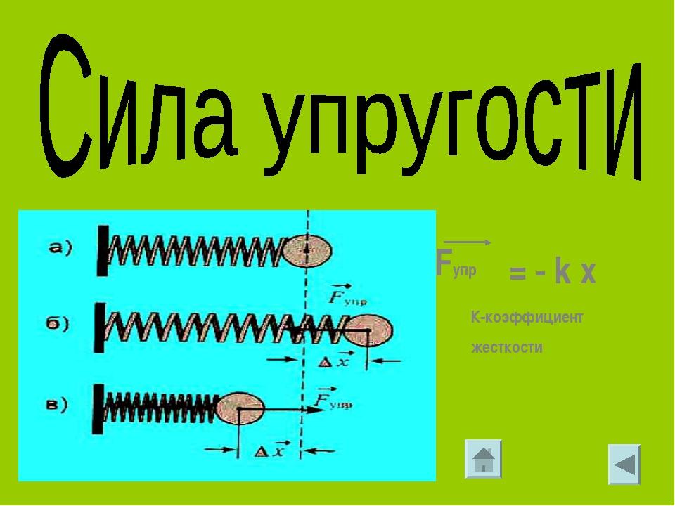 Fупр = - k x К-коэффициент жесткости