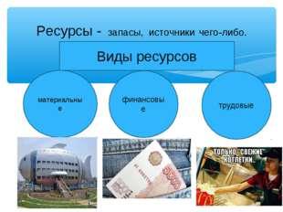 Ресурсы - запасы, источники чего-либо. материальные финансовые трудовые Виды
