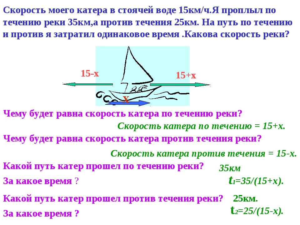 Чему будет равна скорость катера по течению реки? Скорость моего катера в сто...