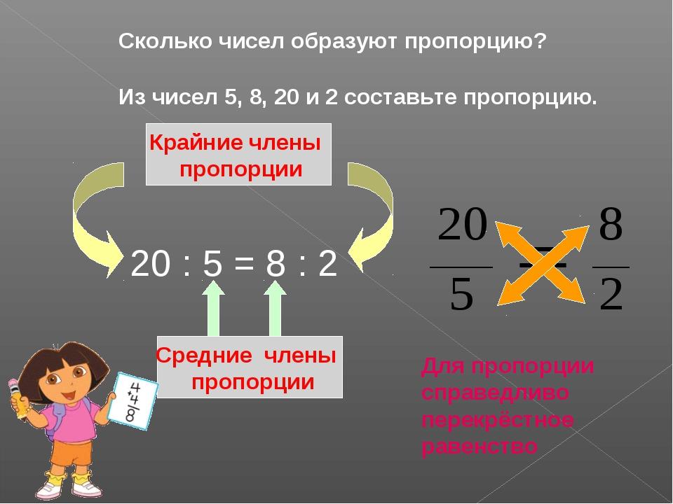 Сколько чисел образуют пропорцию? Из чисел 5, 8, 20 и 2 составьте пропорцию....