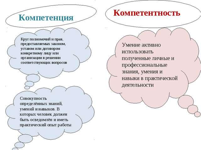 Круг полномочий и прав, предоставляемых законом, уставом или договором конкре...