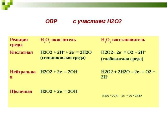 ОВР с участием Н2О2 Реакция средыH2O2 окислительH2O2 восстановитель Кислотн...