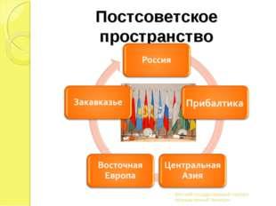 Постсоветское пространство Вятский государственный торгово-промышленный техни