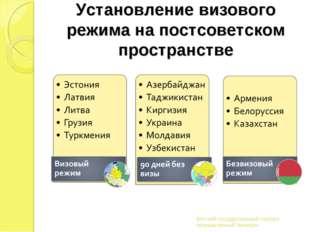 Установление визового режима на постсоветском пространстве Вятский государств