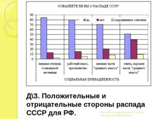 Вятский государственный торгово-промышленный техникум Д\З. Положительные и от