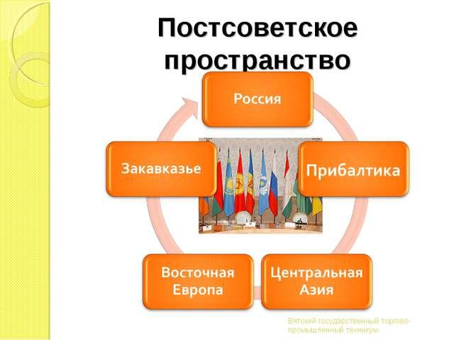 Постсоветское пространство Вятский государственный торгово-промышленный техни...