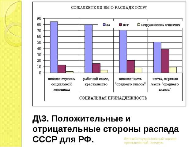 Вятский государственный торгово-промышленный техникум Д\З. Положительные и от...