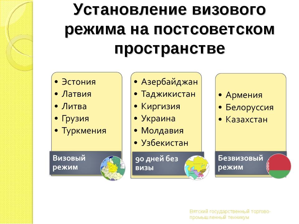 Установление визового режима на постсоветском пространстве Вятский государств...