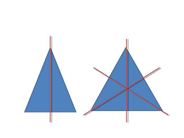 Фигуры, симметричные относительно прямой а