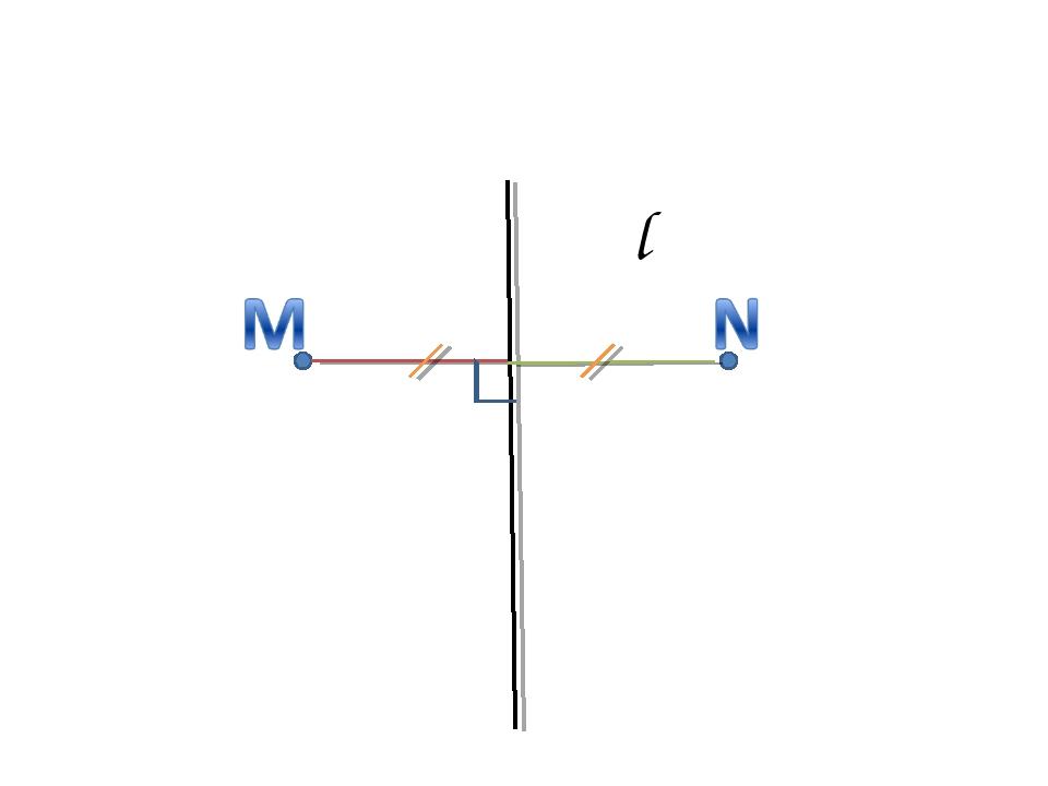 Осевая симметрия l