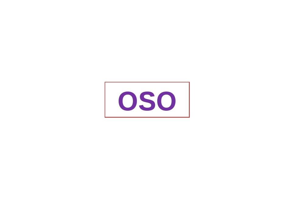 Фигуры, симметричные относительно центра О OSO