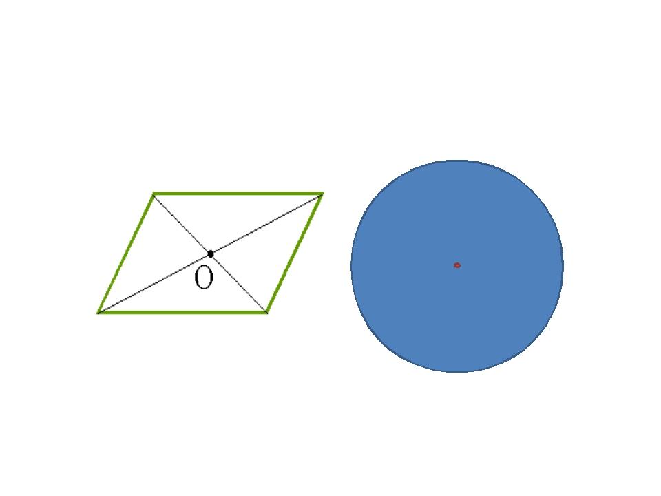 Фигуры, симметричные относительно центра О