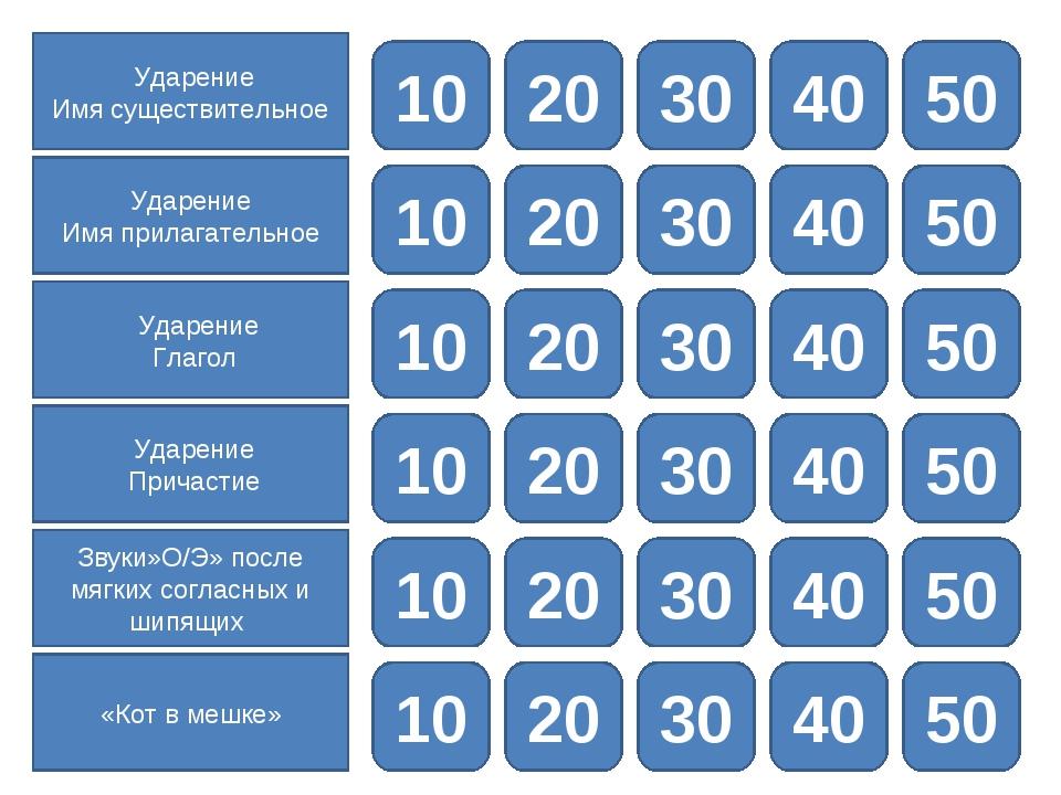 10 20 30 40 50 Ударение Имя существительное 10 20 30 40 50 Ударение Имя прила...