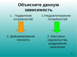 Объясните данную зависимость Подавление потребностей 2. Деформирование личнос