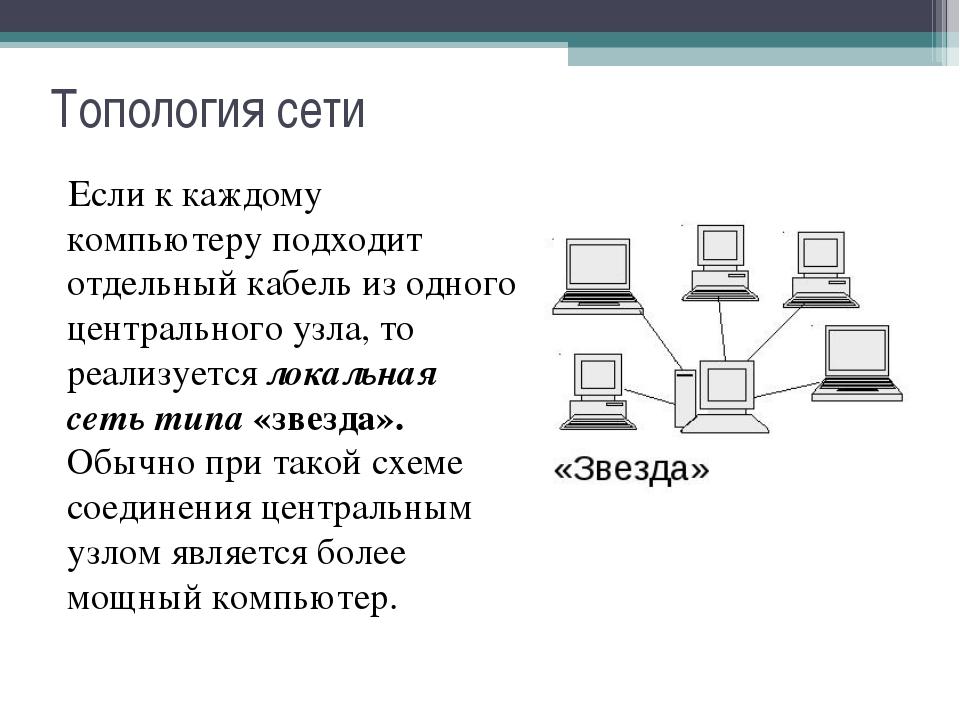 Топология сети Если к каждому компьютеру подходит отдельный кабель из одного...
