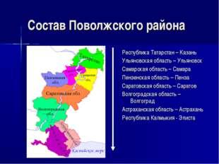 Состав Поволжского района Республика Татарстан – Казань Ульяновская область –