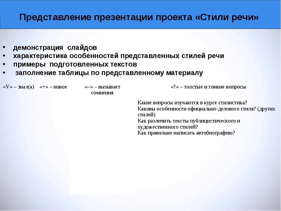 демонстрация слайдов характеристика особенностей представленных стилей речи...