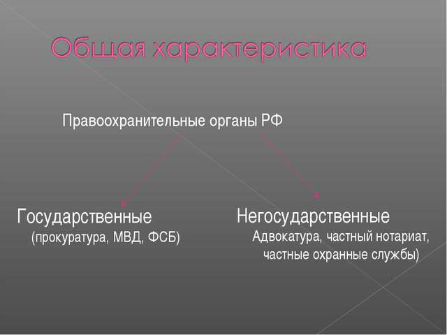 Правоохранительные органы РФ Негосударственные Адвокатура, частный нотариат,...