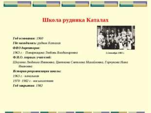 Школа рудника Каталах Год основания: 1960 Где находилась: рудник Каталах ФИО