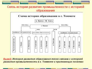 Связь истории развития промышленности с историей образования Вывод: В г. Выво