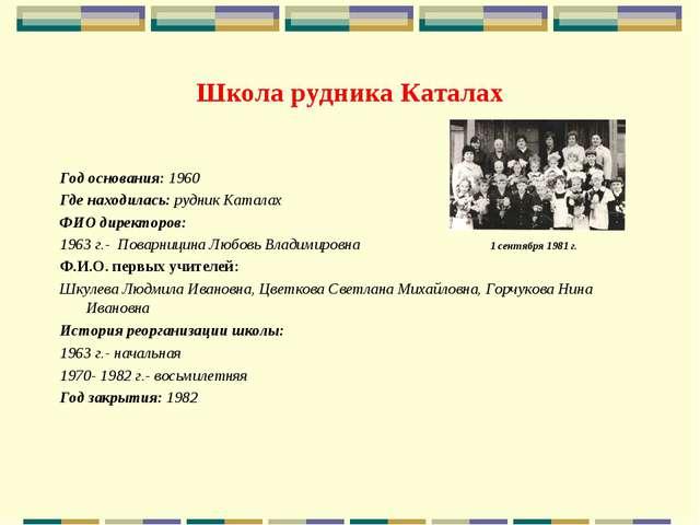 Школа рудника Каталах Год основания: 1960 Где находилась: рудник Каталах ФИО...