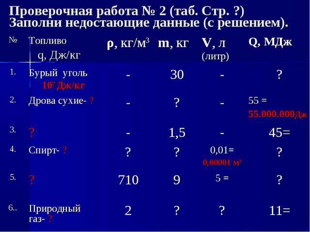 Проверочная работа № 2 (таб. Стр. ?) Заполни недостающие данные (с решением)....