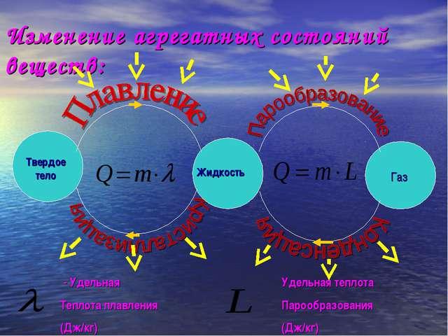 Изменение агрегатных состояний веществ: - Удельная Теплота плавления (Дж/кг)...