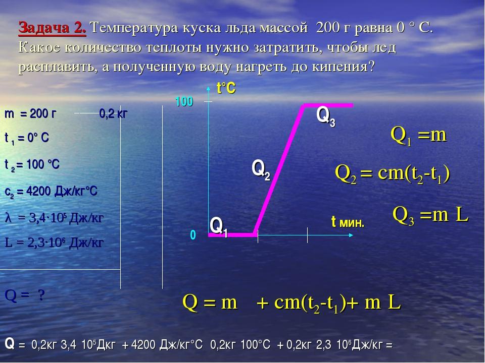 Задача 2. Температура куска льда массой 200 г равна 0 ° С. Какое количество т...