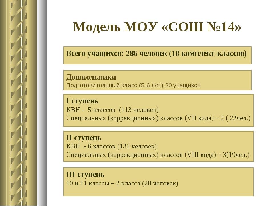 Модель МОУ «СОШ №14» Всего учащихся: 286 человек (18 комплект-классов) Дошкол...