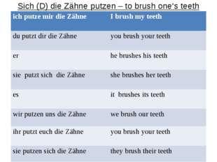 Sich (D) die Zähne putzen – to brush one's teeth ich putze mir die Zähne I b