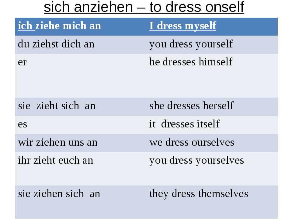 sich anziehen – to dress onself ich ziehe mich anI dress myself du ziehst di...