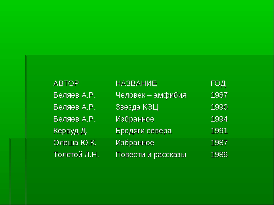 АВТОРНАЗВАНИЕГОД Беляев А.Р.Человек – амфибия1987 Беляев А.Р.Звезда КЭЦ...