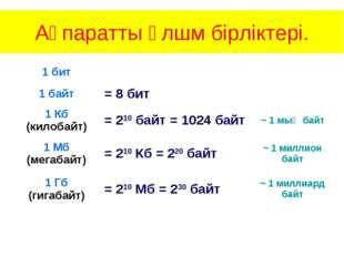 Ақпаратты өлшм бірліктері. 1 бит 1 байт= 8 бит 1 Кб (килобайт)= 210 б