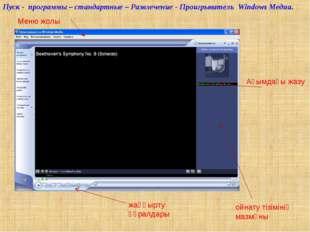 Меню жолы Ағымдағы жазу ойнату тізімінің мазмұны жаңғырту құралдары Пуск - пр
