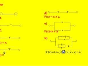 a)  F=1. б)  F=0. в)  F(x) = x. г)  F(x) = Мысалдар : д)  F(x) = x л