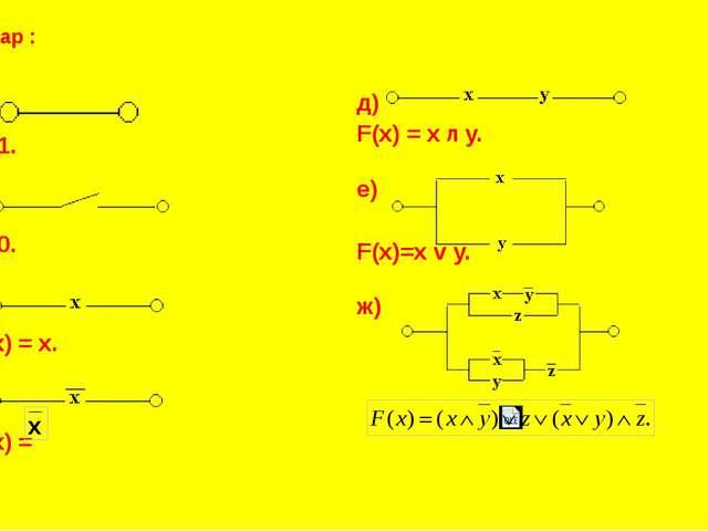 a)  F=1. б)  F=0. в)  F(x) = x. г)  F(x) = Мысалдар : д)  F(x) = x л...