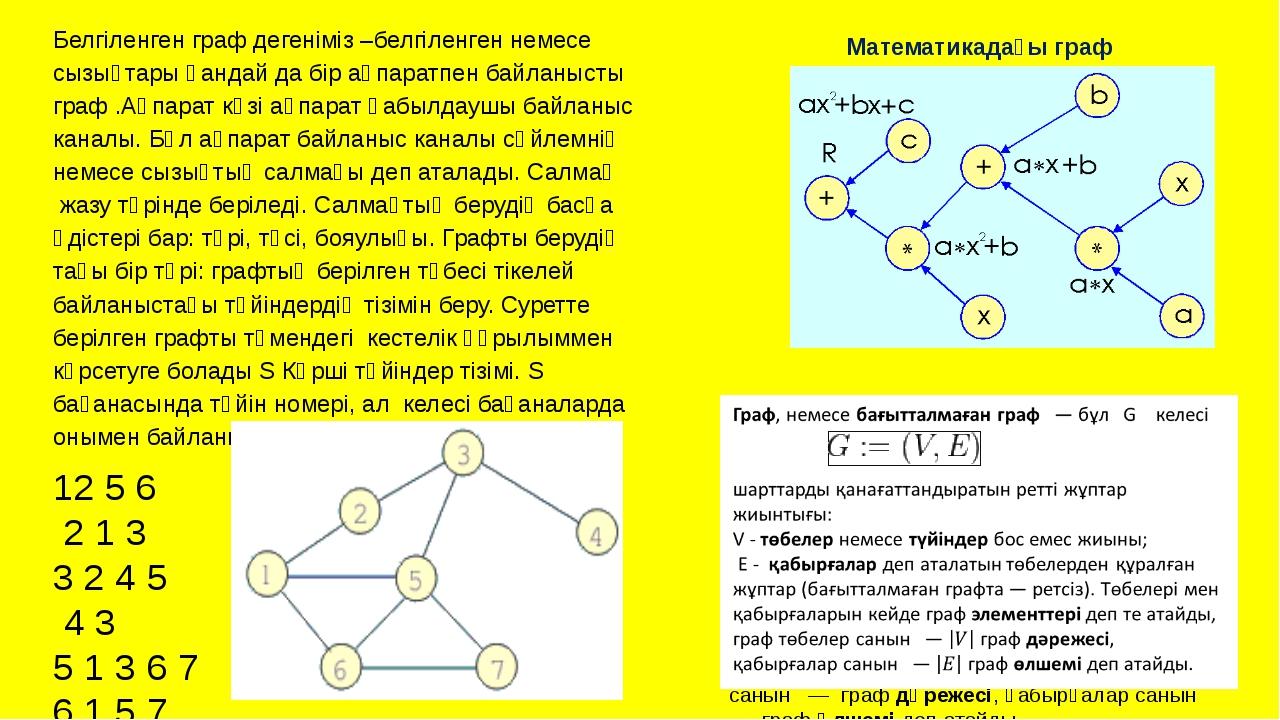 Белгіленген граф дегеніміз –белгіленген немесе сызықтары қандай да бір ақпара...