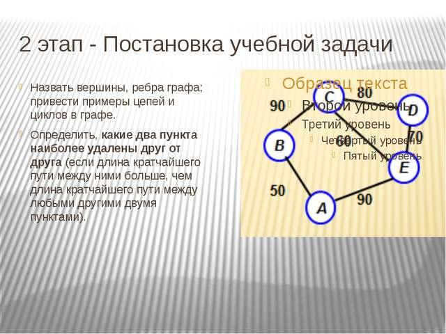 2 этап - Постановка учебной задачи Назвать вершины, ребра графа; привести при...