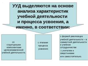 со структурными компонентами целенаправленной учебной деятельности; с этапам