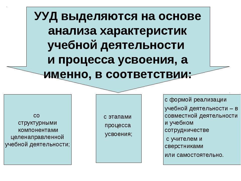 со структурными компонентами целенаправленной учебной деятельности; с этапам...