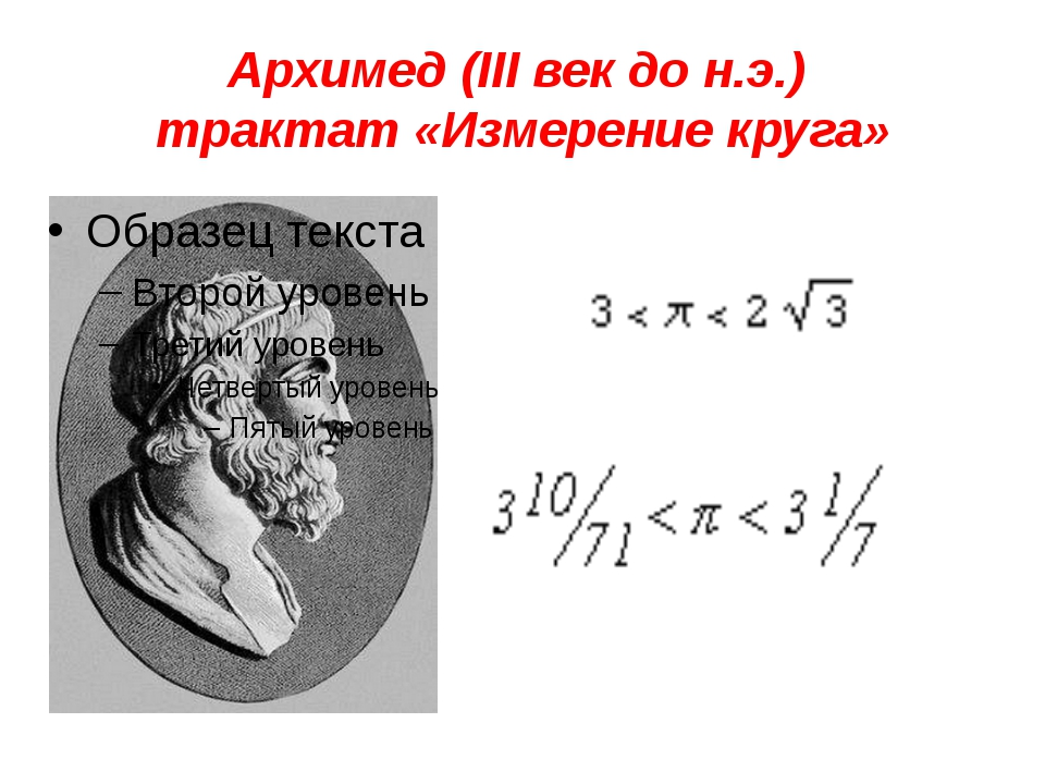 Архимед (III век до н.э.) трактат «Измерение круга»