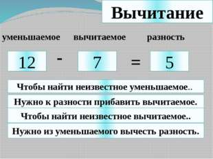 Вычитание 12 7 5 - = уменьшаемое вычитаемое разность Чтобы найти неизвестное